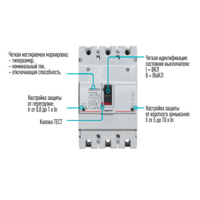 Автоматичний вимикач DRX250, 36кА, 3п 250 А Legrand 027127